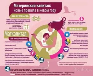 Когда После Рождения Ребенка Можно Воспользоваться Мат Капиталом