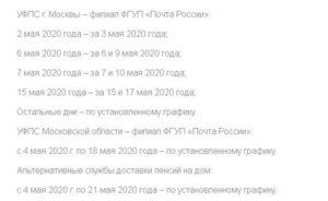 Средняя Пенсия В Московской Области В 2020 Году