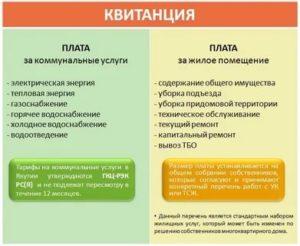 Что входит в жилищные услуги перечень