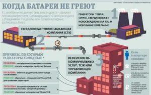 Куда пожаловаться на холодные батареи в москве