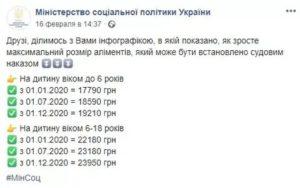 Максимальный размер алиментов в украине 2020 год