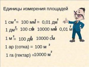 Чему равен 1 гектар и 1 ар