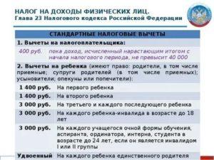 В каком году ввели ндфл в россии