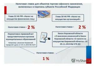 Налог на имущество физических лиц в 2019 московская область