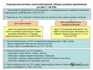 Налоговым периодом при упрощенной системе налогообложения является