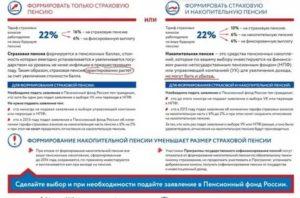 Как Получить Пенсионные Накопления При Переезде В Россию