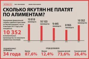Список алиментщиков узбекистана 2020 год
