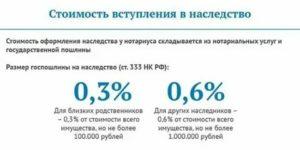 Налог на наследство по завещанию в россии в 2018 году квартира