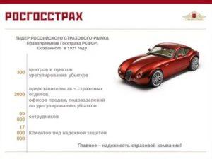 Росгосстрах авто защита каско условия договора