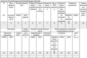 Образец журнала регистрации исполнительных листов по алиментам