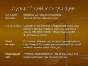 База онлайн решения судов общей юрисдикции
