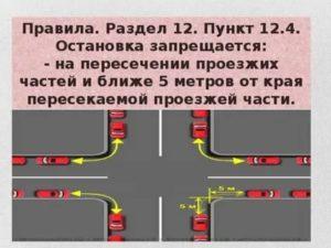 На каком расстоянии от перекрестка можно парковаться