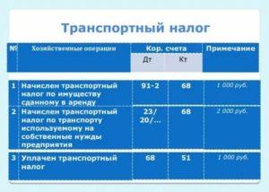 Проводки транспортный налог в бюджетном учреждении