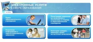 Новочебоксарск электронная очередь в детский сад