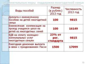 Какие льготы положены многодетным семьям в саратовской области