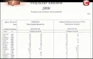 Генетическая Экспертиза На Отцовство Цена По Волосам Москва
