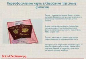 Документы Для Замены Банковской Карты При Смене Фамилии