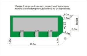 Сколько метров прилегающая территория к дому