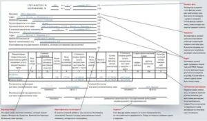 Как пишется счет фактуры или счета фактуры