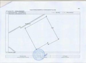 Как выглядит документ межевания земельного участка