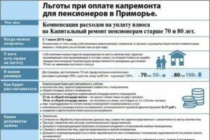 Какие льготы для пенсионеров в воронежской области