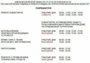 Ремонт квартир время работы по закону москва