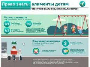 Судебная практика алименты в мрот 100 рублей
