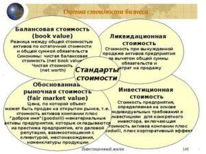 Разница между рыночной стоимостью и остаточной стоимостью