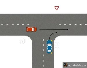 Правила проезда т образного перекрестка без знаков