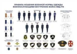 О ношении форменного обмундирования приказ мвд