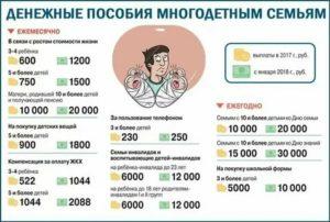 Налоговые льготы для многодетных семей в 2019 году в москве