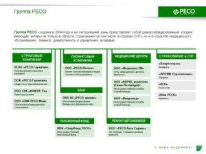 Пенсионный Фонд Ресо Лишили Лицензии Что Делать