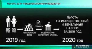 Иваново налог на землю льготы