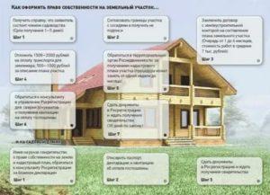 Обязательно ли оформлять в собственность дачный домик