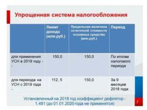 Ооо какие налоги и обязательные платежи 2020