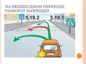 За разворот на пешеходном переходе какой штраф