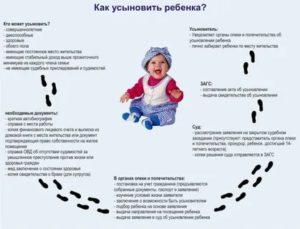 Какие Нужны Документы Чтобы Взять Ребенка Из Детдома