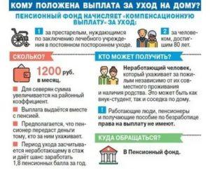 Иваново льготы пенсионерам
