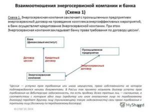 Как заключить договор цессии с банком