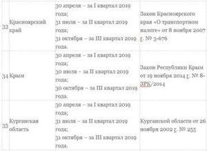Налоги 2019 г на автотранспорт для пенсионеров в красноярском крае