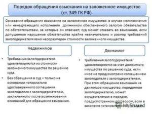 Иск об обращении взыскания на имущество должника