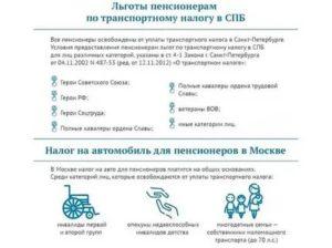Закон кировской области о предоставлении льгот пенсионерам по транспортному н