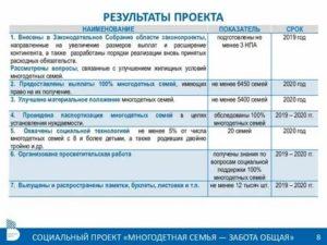 Какие льготы положены многодетным семьям в татарстане в 2020 году
