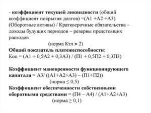 Общий коэффициент покрытия формула по балансу