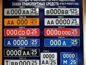 Как выбрать гос номер на автомобиль