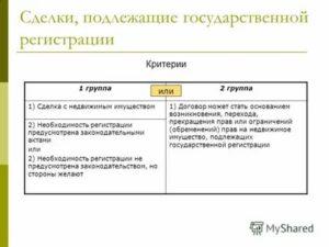 Какие договора подлежат регистрации в росреестре
