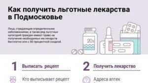 Как получить региональную льготу на лекарства