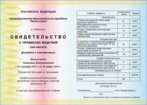Номер сертификата об окончании автошколы где