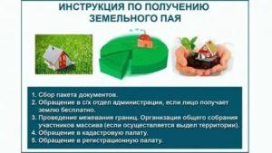 Можно ли подарить земельный пай сельхозназначения