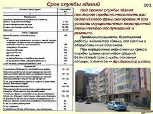 Снип сроки службы зданий и сооружений